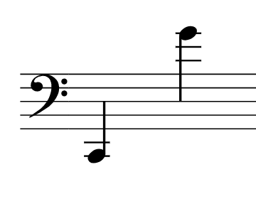 Range of notes in Bach's Cello Suites